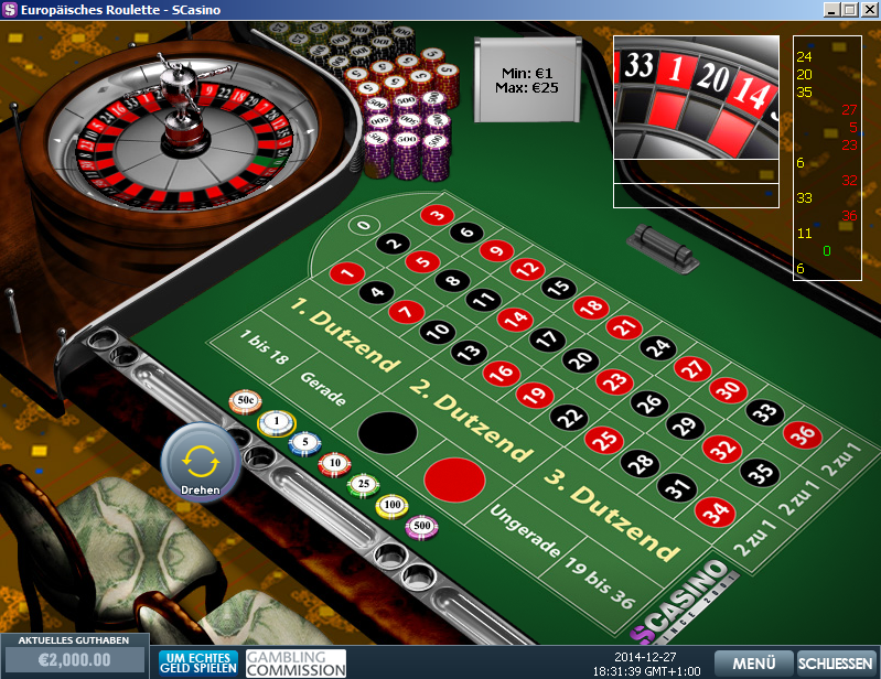 macau casino roulette minimum bet