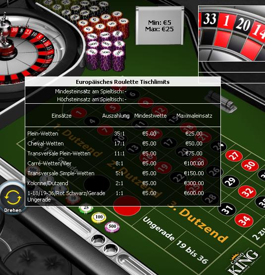 casino tischlimit